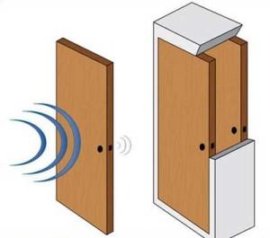 Звукоизоляционные межкомнатные двери