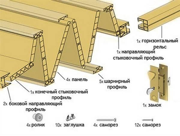 Схема изготовления двери гармошка
