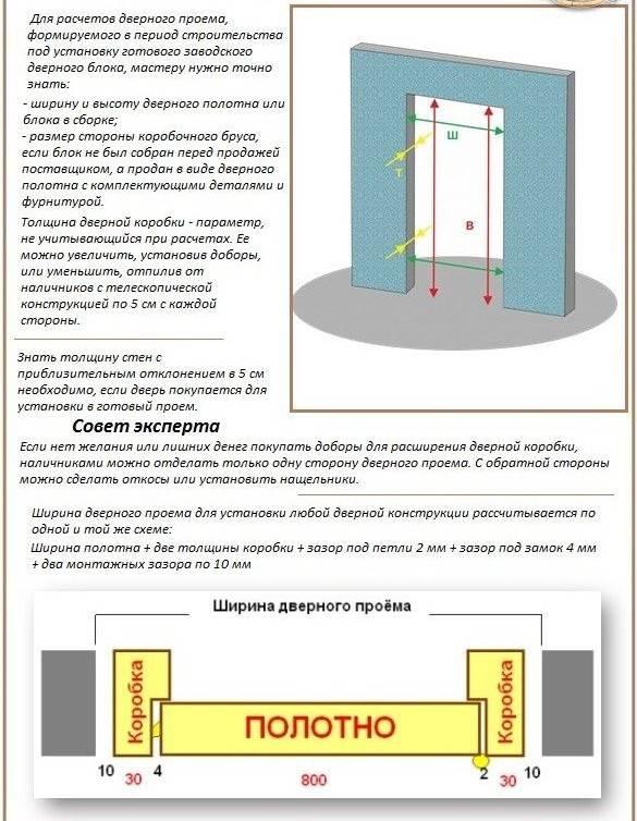 Высота и ширина дверей